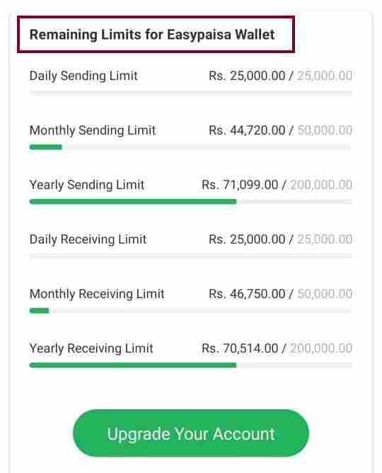 How to Increase EasyPaisa Wallet Limit